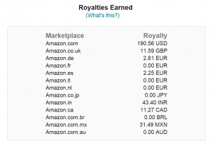 royalties earned on amazon by martin prodaj